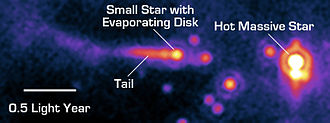 Photoevaporation - Photoevaporation occurring to a protoplanetary disk due to the presence of a nearby O-type star