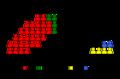 Sitzverteilung Landtag Schleswig-Holstein.png
