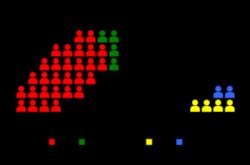Gesetze Schleswig Holstein