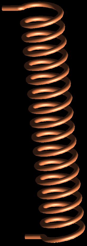 Magnetic field - Solenoid