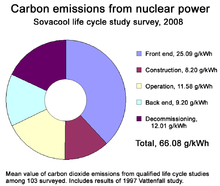 Nuclear reactor design comparison essay