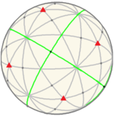 Spherical compound of five octahedra-pyritohedral symmetry.png