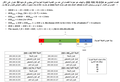 Subnetting example (11)-ar.png