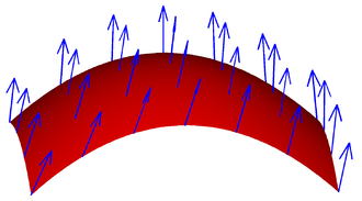 Surface integral - A vector field on a surface