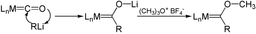 Synthesis of Fischer carbenes