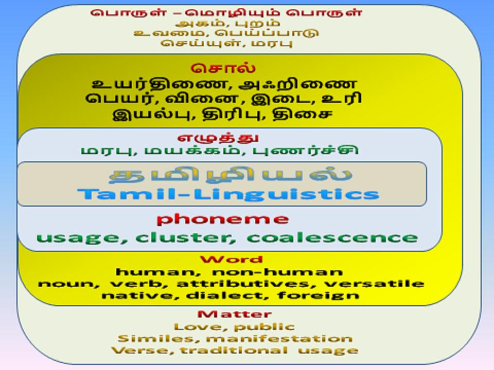 Tamil-linguistic chart