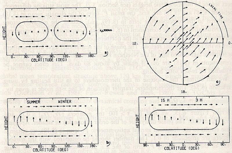 Thermospherewaves.jpg