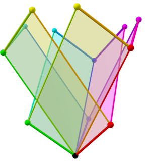 Tree of weak orderings in concertina cube 516.png