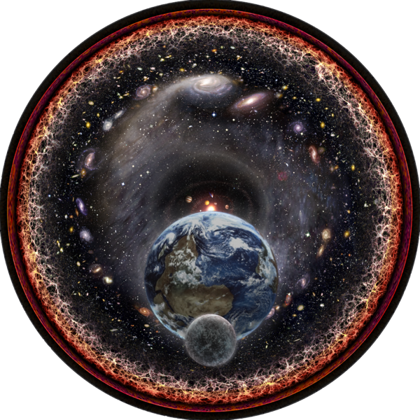 File:Universal view of the Moon, Earth, Sun and the Milky Way Galaxy.png