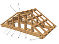 Wagoya - Japanese Roof Structure.jpg