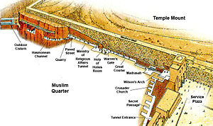 Western Wall Tunnel - Route of the Western Wall Tunnel