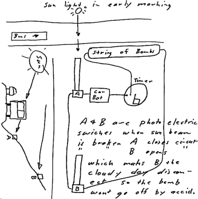 Zodiac in april