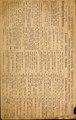 (Seed bulletin) - June 1, 1905 (IA CAT31287614).pdf