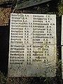 Кобона, воинский мемориал, плиты16.jpg