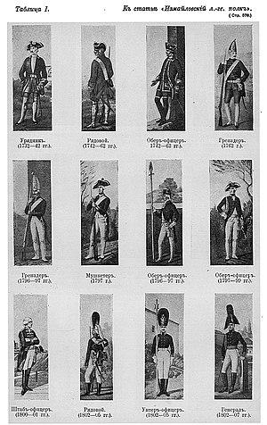 Izmaylovsky Regiment - Image: Рисунки к статье «Измайловский лейб гвардии полк». Таблица 1. ВЭС (СПб, 1911 1915)
