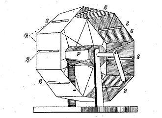 Zoetrope - Czermak's 1855 Stereophoroskop