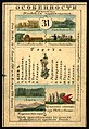 1856. Card from set of geographical cards of the Russian Empire 061.jpg