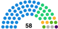 2019 Epping Forest District Council composition .png