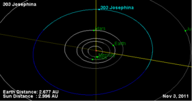 303 Josephina Orbit Diagram.png