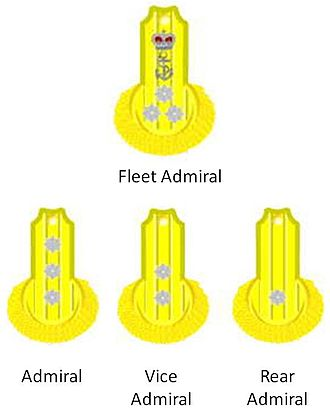 Royal Navy officer rank insignia - Image: Admiral Boards