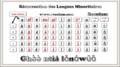 Alphabet camerounais resulam chanel art 4096.png