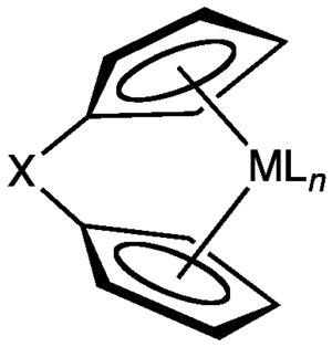 Ansa-metallocene - Structure of a generic ansa-metallocene. X is the linker group, often (CH2)n or R2Si (R = alkyl).  Ln refers to additional ligands that may reside on the metal M.