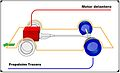 Automoción Diagramas Propulsión Trasera.JPG