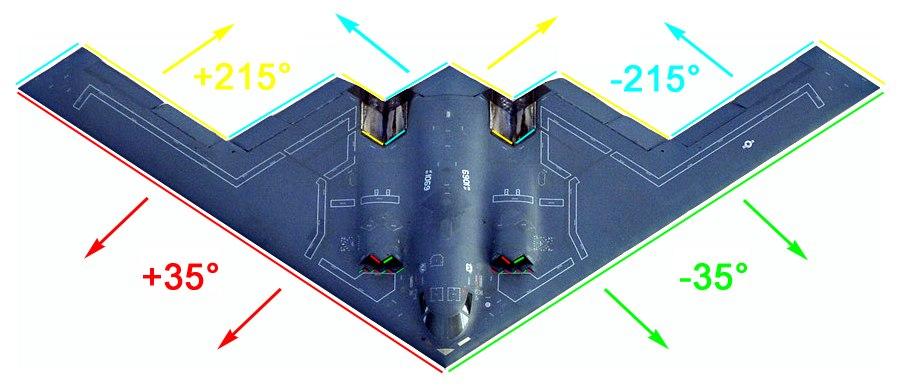 B-2 radar reflection