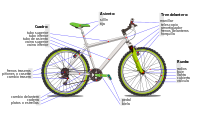 Bicycle diagram-es.svg