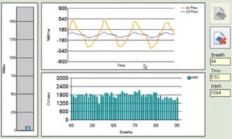 Resting metabolic rate - Analyzer Software