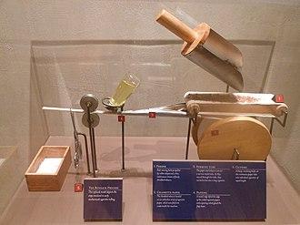 James Albert Bonsack - Image: Bonsack Machine Model