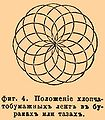 Brockhaus and Efron Encyclopedic Dictionary b14 574-3.jpg