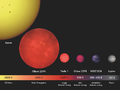 BrownDwarfs Comparison 01 de.png