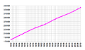 Canada-demography.png