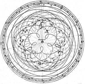 Deferent and epicycle - The complexity to be described by the geocentric model