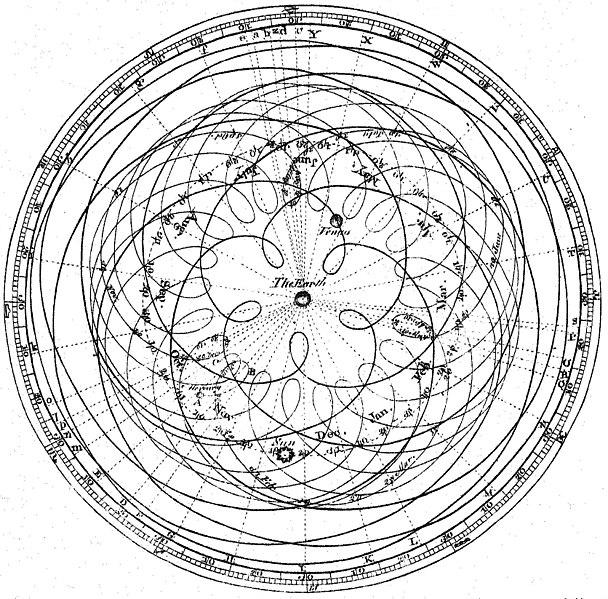 Jordens karna yngre an ytan relativitetsteorin