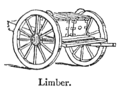 Chambers 1908 Limber.png