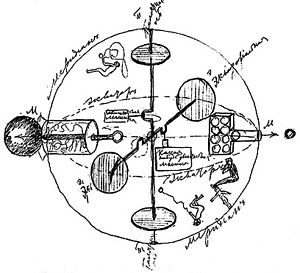 Konstantin Tsiolkovsky - Draft first space ship by Konstantin Tsiolkovsky