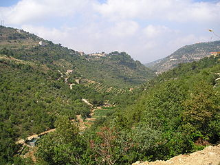 District in Mount Lebanon Governorate, Lebanon