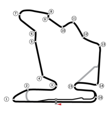 The Hungaroring circuit