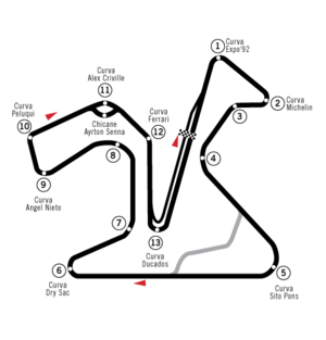European Grand Prix - Jerez, used in 1994 and 1997