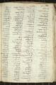 Codex trivulzianus Image 102.png