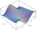 Complex sine im.png