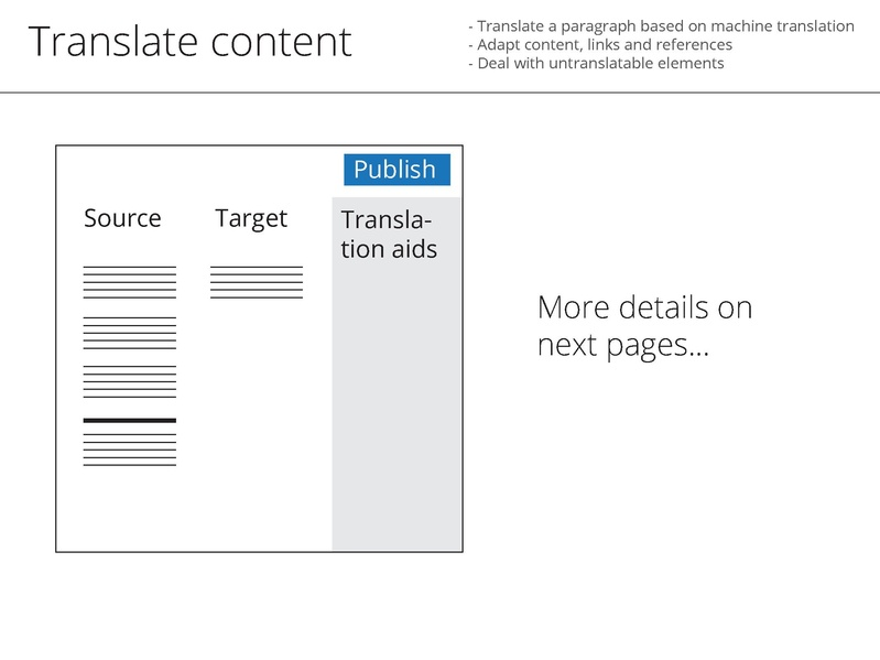 File:Content-translation-designs.pdf