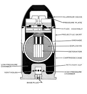 Cross Section of 40mm HE Round.jpg