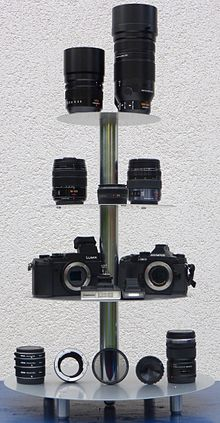 Micro Four Thirds system - Wikipedia