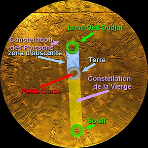 Dendera zodiac - Lunar eclipse on 25 September 52 BC