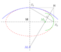 Ellipse-skm.png
