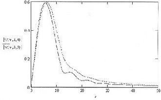 Beta wavelet - Image: Fig 1b
