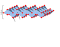 Figure 1 Structure of Titanate Nanosheets..png